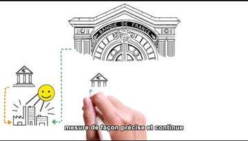 Vidéo sur la Banque de France et le financement des entreprises