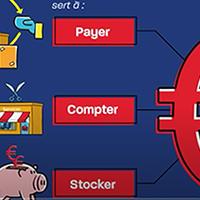 dessin montrant les 3 fonctions de la monnaie : payer, compter, stocker