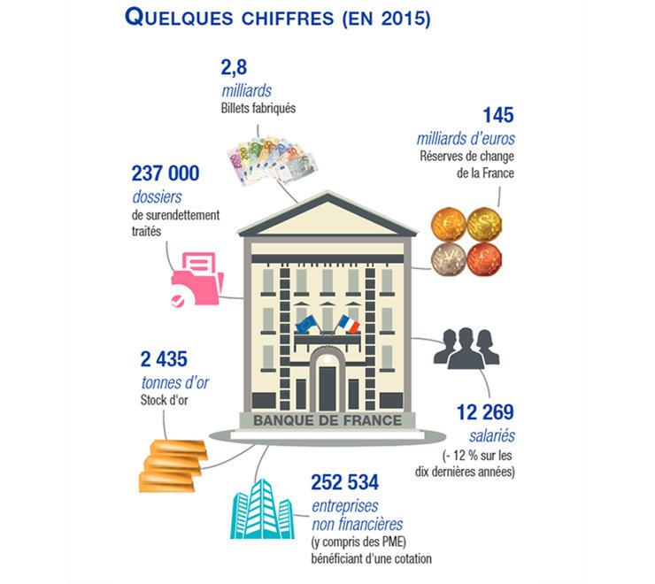 infographie abc